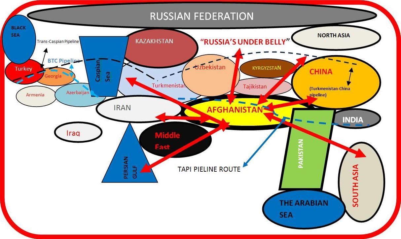 Eurasia-sketch
